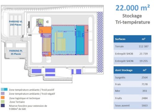 surface entrepôt tri-température 2